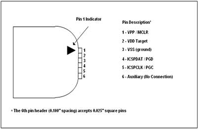 orcad pcb design tutorial for beginners pdf